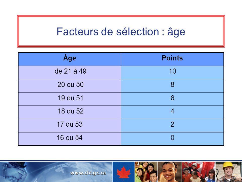 Facteurs de sélection : âge ÂgePoints de 21 à 4910 20 ou 508 19 ou 516 18 ou 524 17 ou 532 16 ou 540