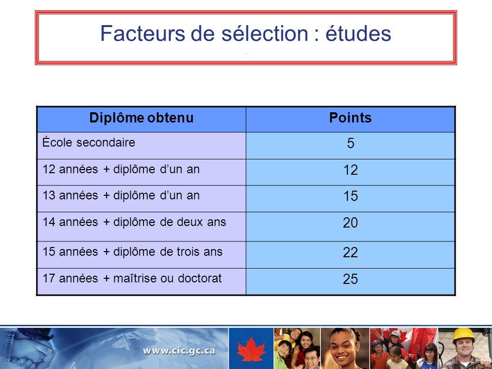 Facteurs de sélection : études. Diplôme obtenuPoints École secondaire 5 12 années + diplôme dun an 12 13 années + diplôme dun an 15 14 années + diplôm