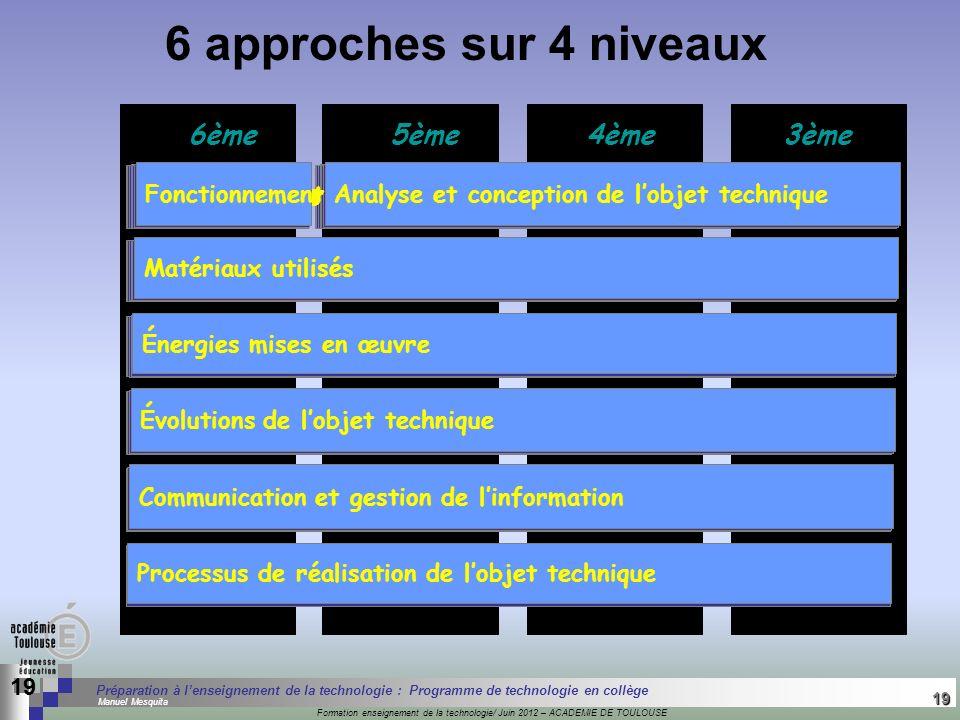 19 Séminaire « Définition de Produits » : méthodologie de définition dune pièce GREC INITIALES Formation enseignement de la technologie/ Juin 2012 – A