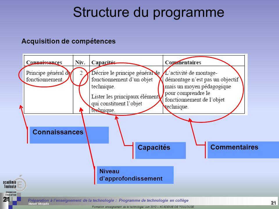 21 Séminaire « Définition de Produits » : méthodologie de définition dune pièce GREC INITIALES Formation enseignement de la technologie/ Juin 2012 – A