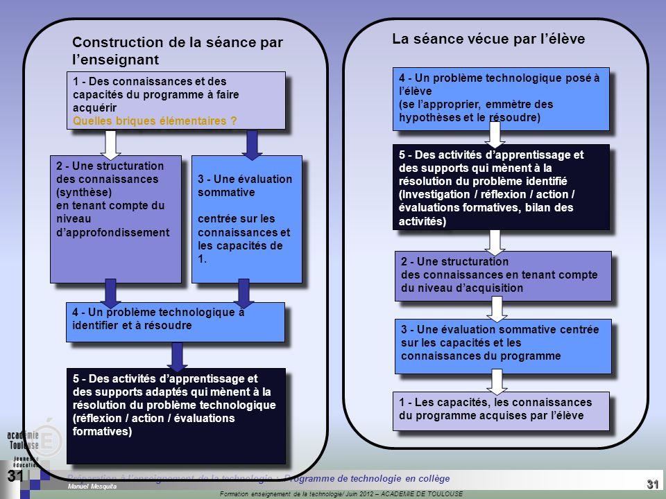 31 Séminaire « Définition de Produits » : méthodologie de définition dune pièce GREC INITIALES Formation enseignement de la technologie/ Juin 2012 – A