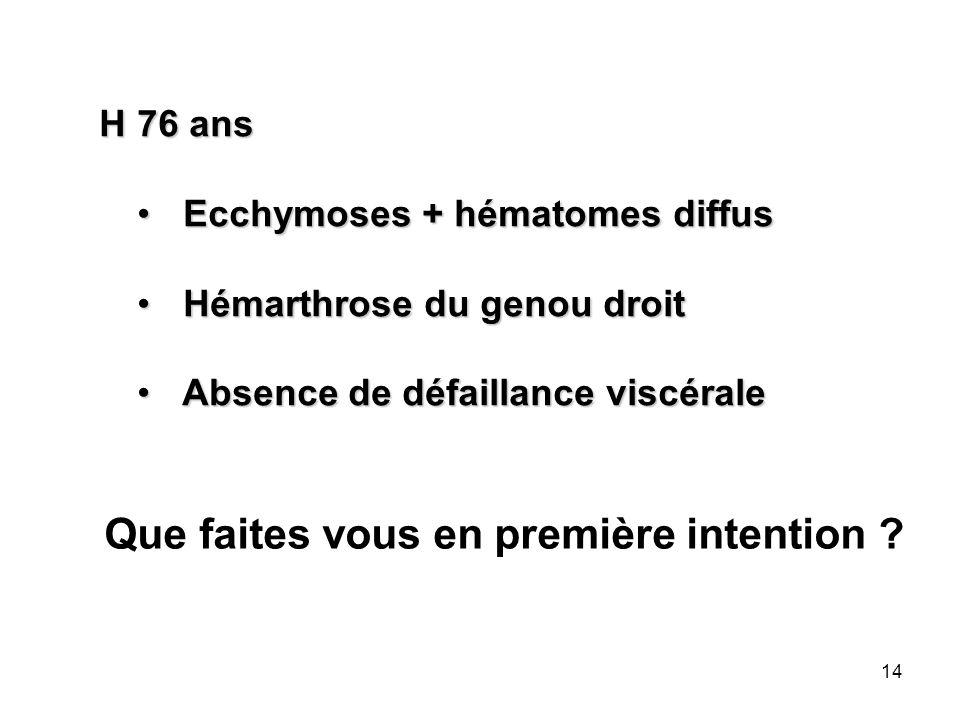 14 H 76 ans H 76 ans Ecchymoses + hématomes diffus Ecchymoses + hématomes diffus Hémarthrose du genou droit Hémarthrose du genou droit Absence de défa