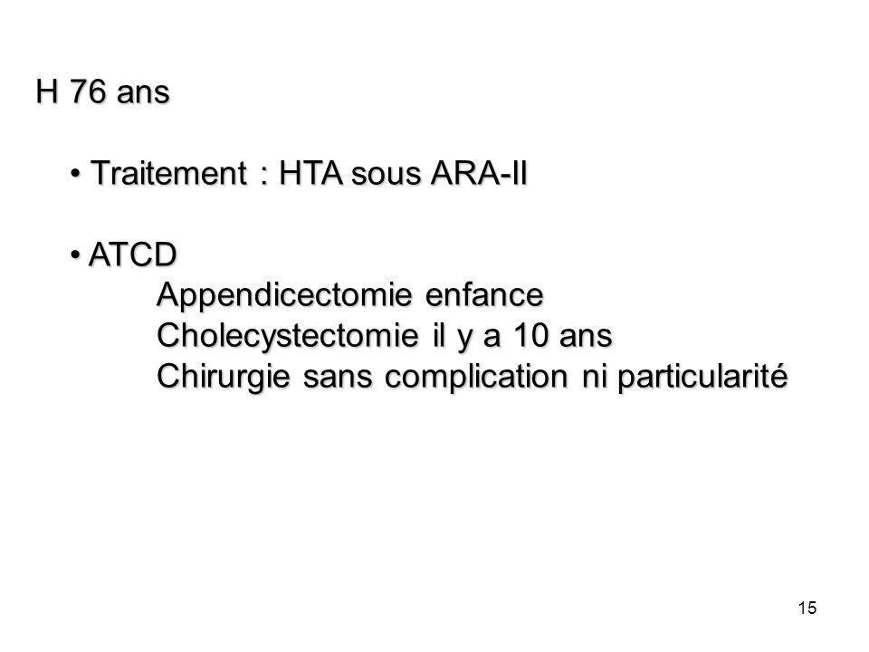 15 H 76 ans H 76 ans Traitement : HTA sous ARA-II Traitement : HTA sous ARA-II ATCD ATCD Appendicectomie enfance Cholecystectomie il y a 10 ans Chirur