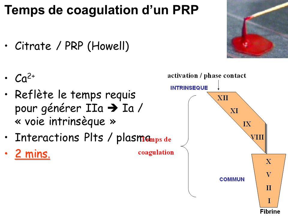 28 Citrate / PRP (Howell) Ca 2+ Reflète le temps requis pour générer IIa Ia / « voie intrinsèque » Interactions Plts / plasma 2 mins.2 mins. Temps de