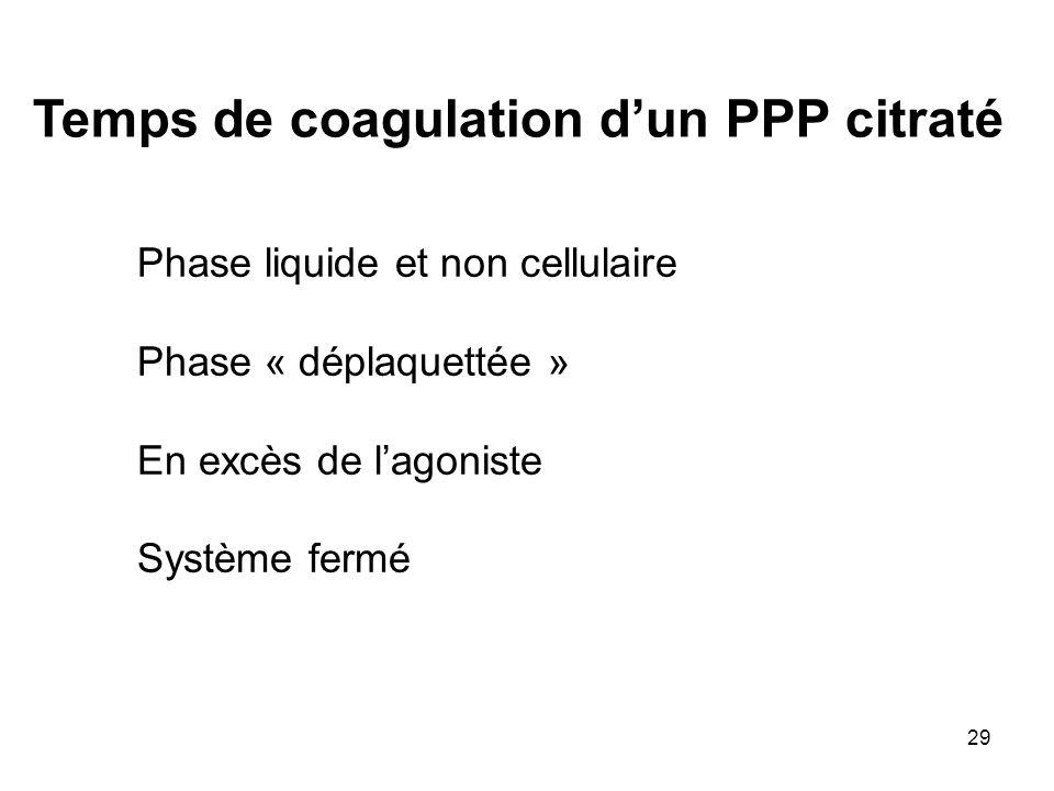 29 Temps de coagulation dun PPP citraté Phase liquide et non cellulaire Phase « déplaquettée » En excès de lagoniste Système fermé