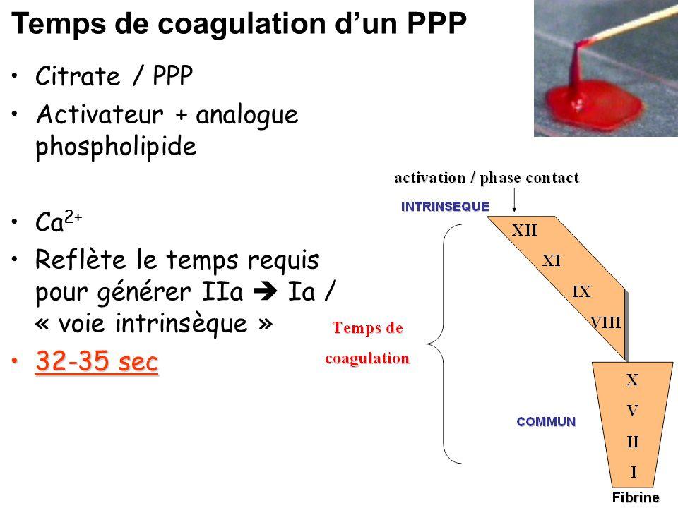 30 Citrate / PPP Activateur + analogue phospholipide Ca 2+ Reflète le temps requis pour générer IIa Ia / « voie intrinsèque » 32-35 sec32-35 sec Temps