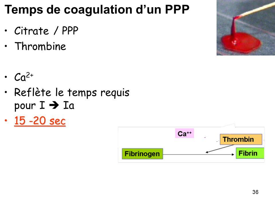 36 Citrate / PPP Thrombine Ca 2+ Reflète le temps requis pour I Ia 15 -20 sec15 -20 sec Temps de coagulation dun PPP