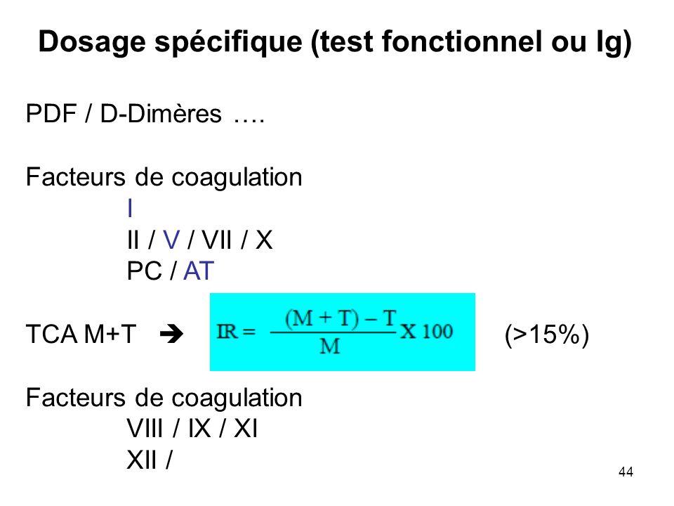 44 Dosage spécifique (test fonctionnel ou Ig) PDF / D-Dimères …. Facteurs de coagulation I II / V / VII / X PC / AT TCA M+T (>15%) Facteurs de coagula