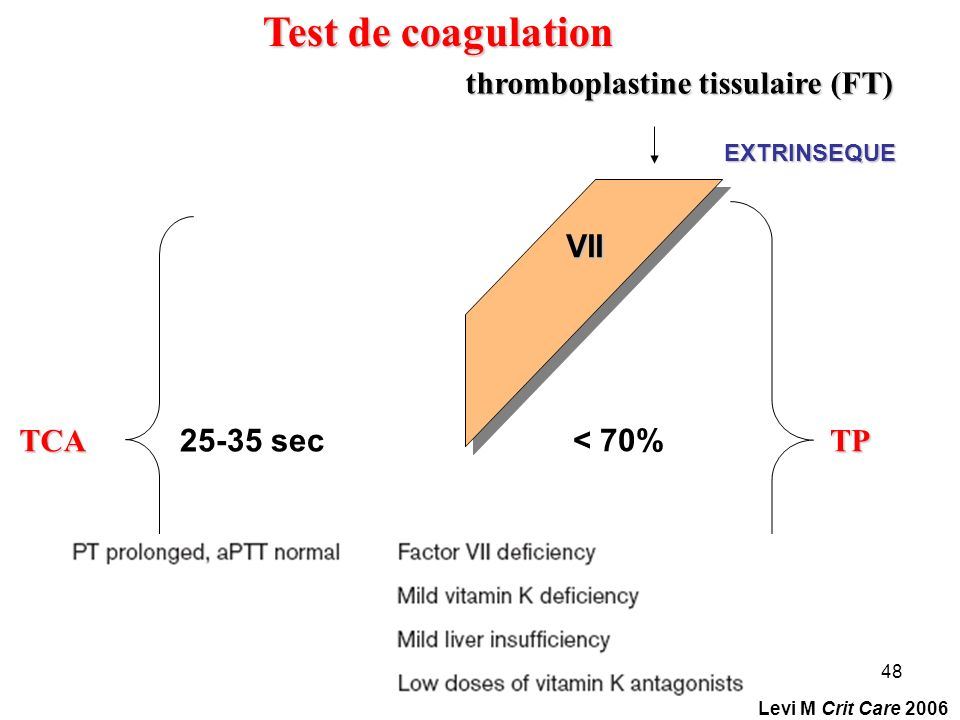 48 thromboplastine tissulaire (FT) VII VII EXTRINSEQUE TP < 70% Test de coagulation TCA 25-35 sec Levi M Crit Care 2006