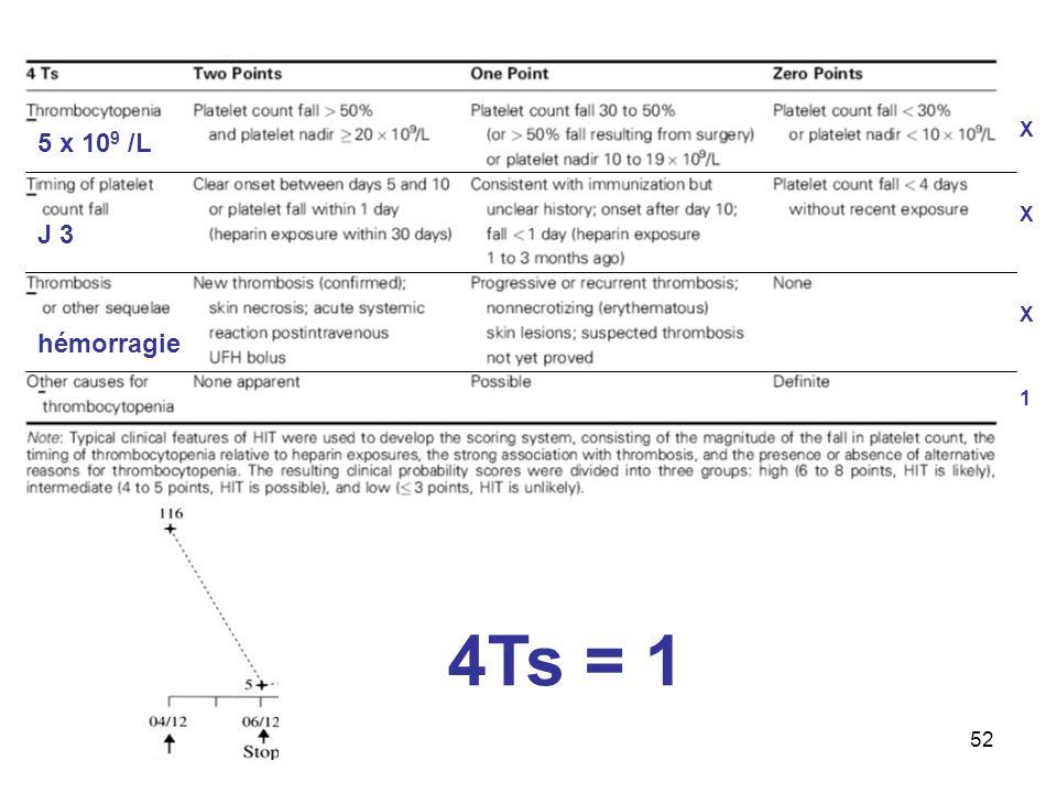 52 5 x 10 9 /L J 3 hémorragie X X X 1 4Ts = 1