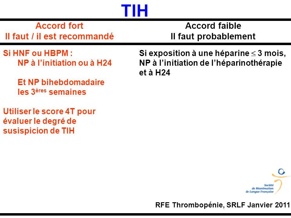 57 Accord fort Il faut / il est recommandé Accord faible Il faut probablement Si HNF ou HBPM : NP à linitiation ou à H24 Et NP bihebdomadaire les 3 èr