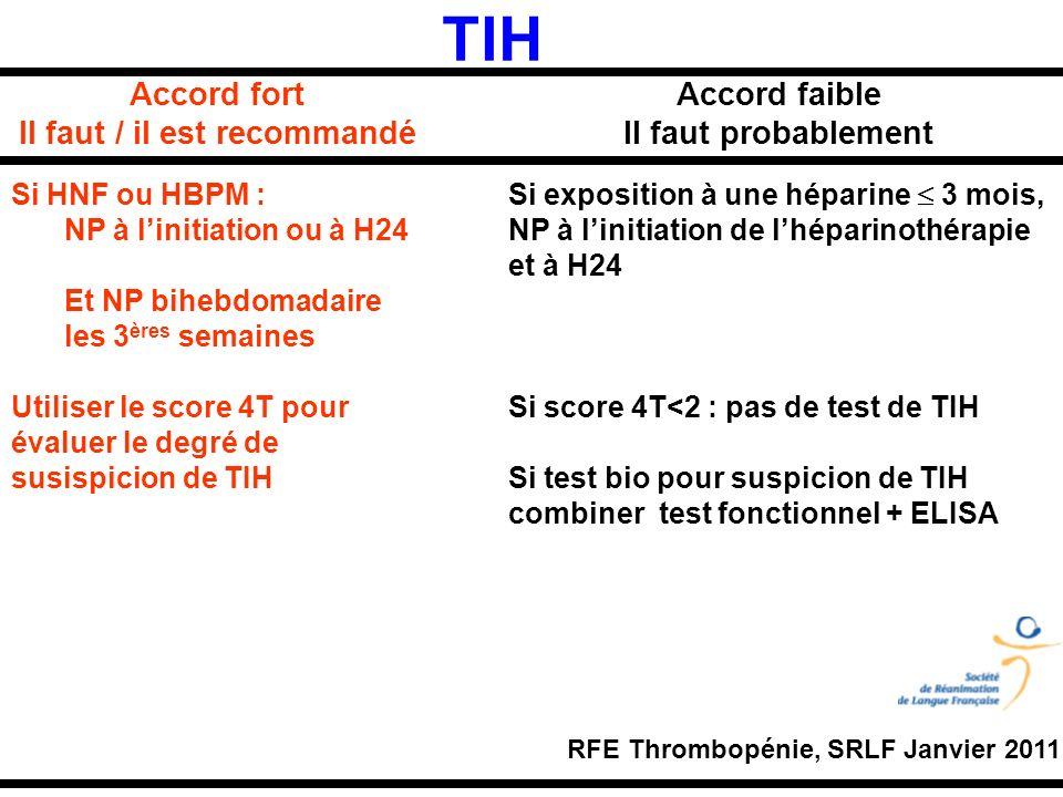 66 Accord fort Il faut / il est recommandé Accord faible Il faut probablement Si HNF ou HBPM : NP à linitiation ou à H24 Et NP bihebdomadaire les 3 èr