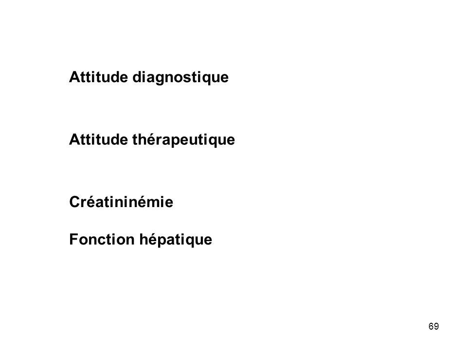 69 Attitude thérapeutique Créatininémie Fonction hépatique Attitude diagnostique