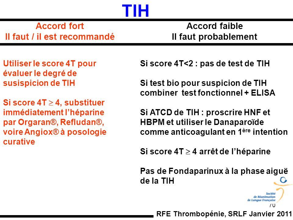 70 Accord fort Il faut / il est recommandé Accord faible Il faut probablement Utiliser le score 4T pour évaluer le degré de susispicion de TIH Si scor