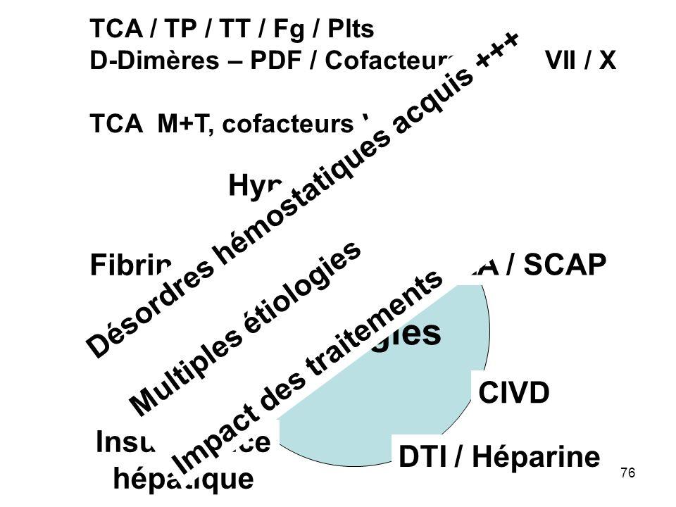 76 Etiologies CIVD LA / SCAP Insuffisance hépatique Hypovitaminose K Fibrinolyse TCA / TP / TT / Fg / Plts D-Dimères – PDF / Cofacteurs II / V / VII /