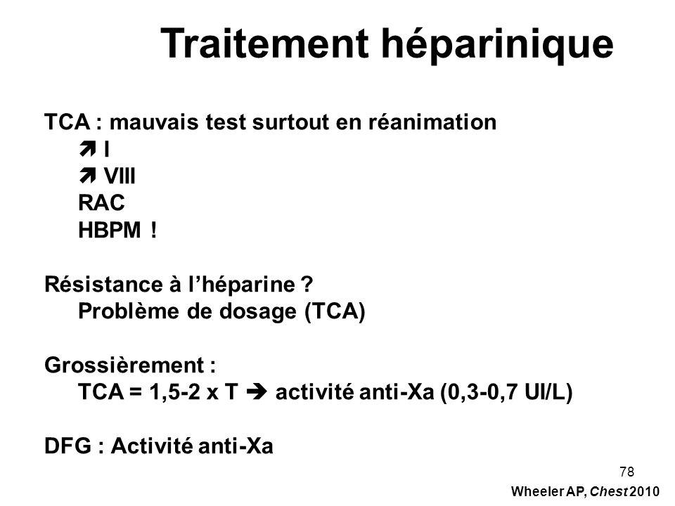 78 Wheeler AP, Chest 2010 Traitement héparinique TCA : mauvais test surtout en réanimation I VIII RAC HBPM ! Résistance à lhéparine ? Problème de dosa