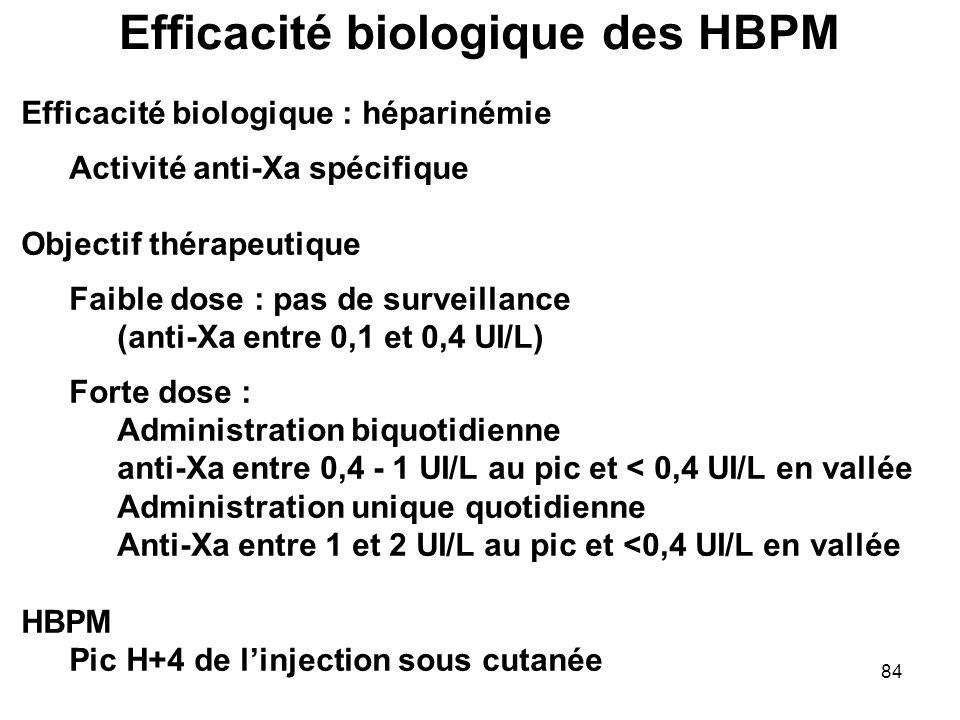 84 Efficacité biologique : héparinémie Activité anti-Xa spécifique Objectif thérapeutique Faible dose : pas de surveillance (anti-Xa entre 0,1 et 0,4