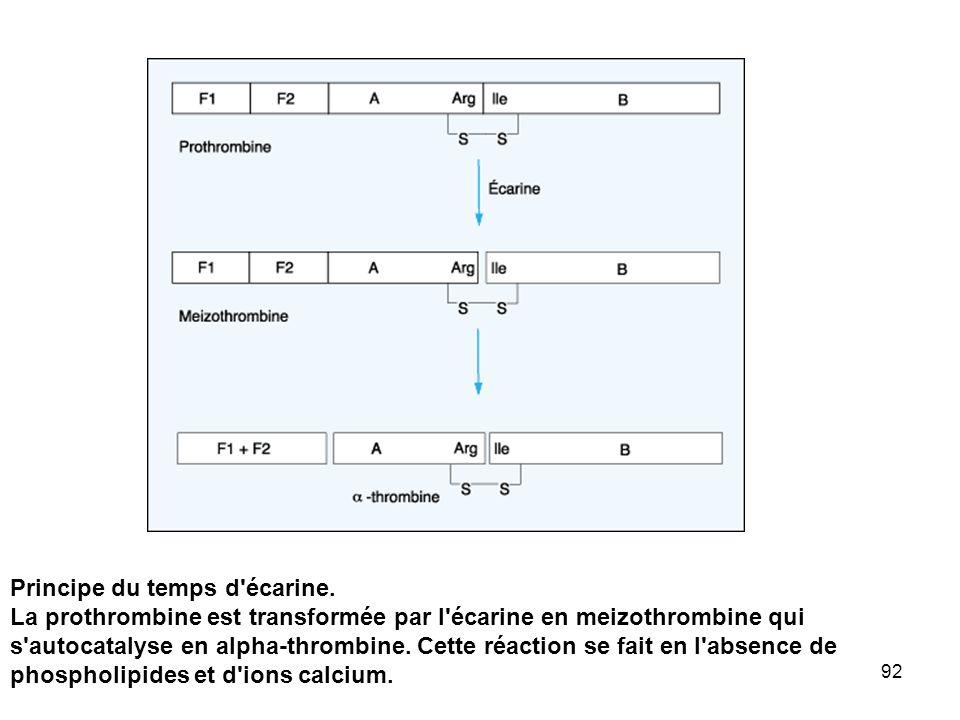 92 Principe du temps d'écarine. La prothrombine est transformée par l'écarine en meizothrombine qui s'autocatalyse en alpha-thrombine. Cette réaction