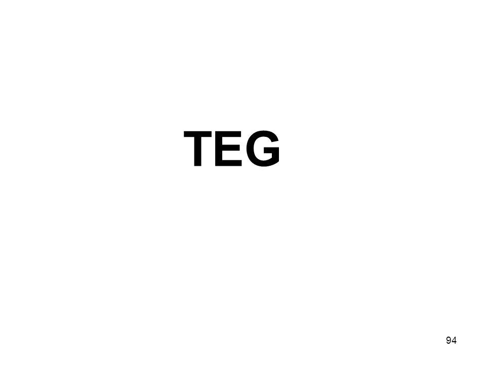 94 TEG