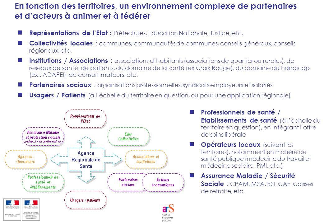 En fonction des territoires, un environnement complexe de partenaires et dacteurs à animer et à fédérer Représentations de lEtat : Préfectures, Educat