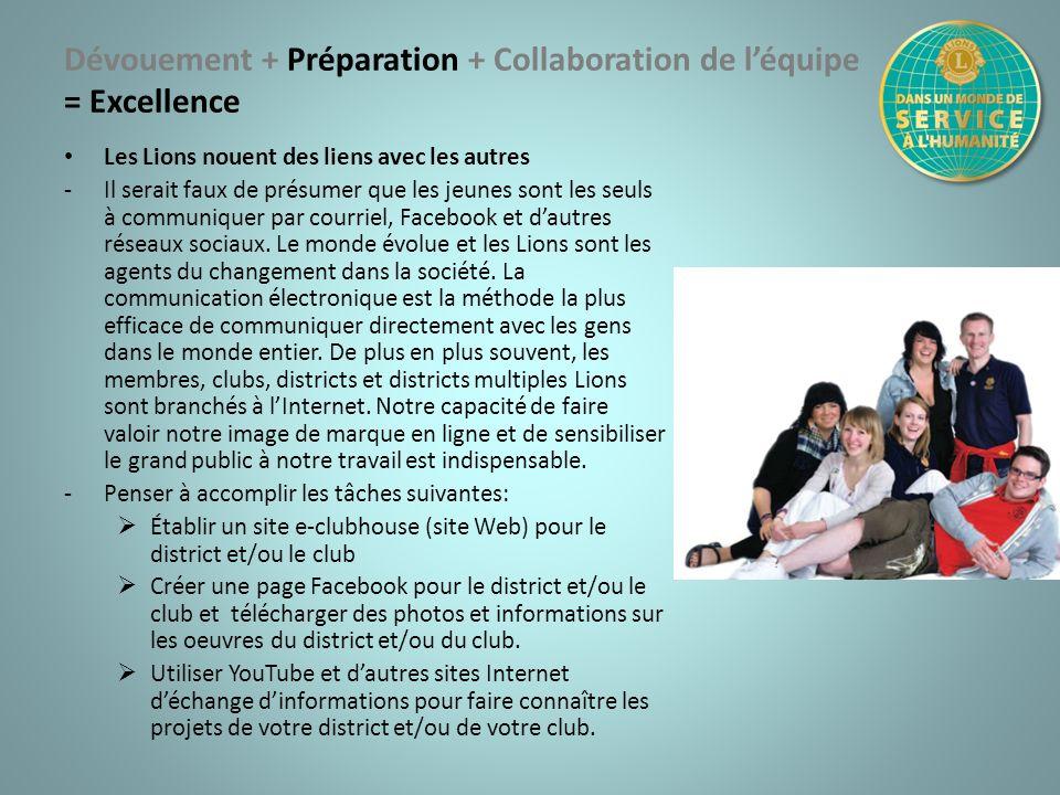 Dévouement + Préparation + Collaboration de léquipe = Excellence Les Lions nouent des liens avec les autres -Il serait faux de présumer que les jeunes sont les seuls à communiquer par courriel, Facebook et dautres réseaux sociaux.