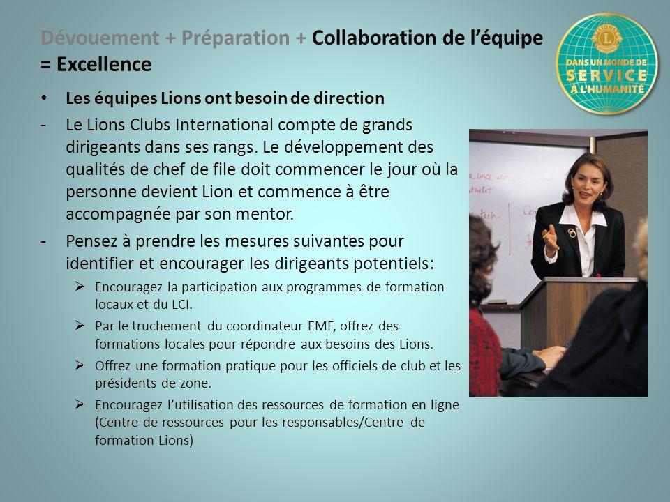 Dévouement + Préparation + Collaboration de léquipe = Excellence Les équipes Lions ont besoin de direction - Le Lions Clubs International compte de grands dirigeants dans ses rangs.