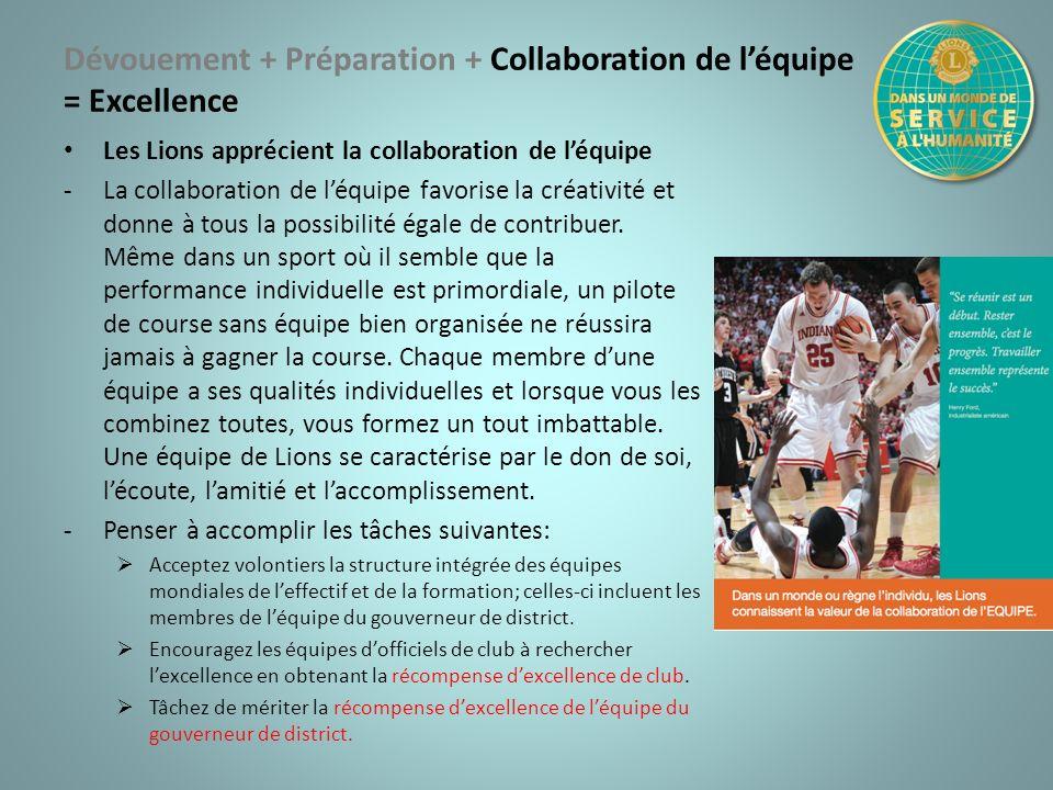 Dévouement + Préparation + Collaboration de léquipe = Excellence Les Lions apprécient la collaboration de léquipe -La collaboration de léquipe favorise la créativité et donne à tous la possibilité égale de contribuer.