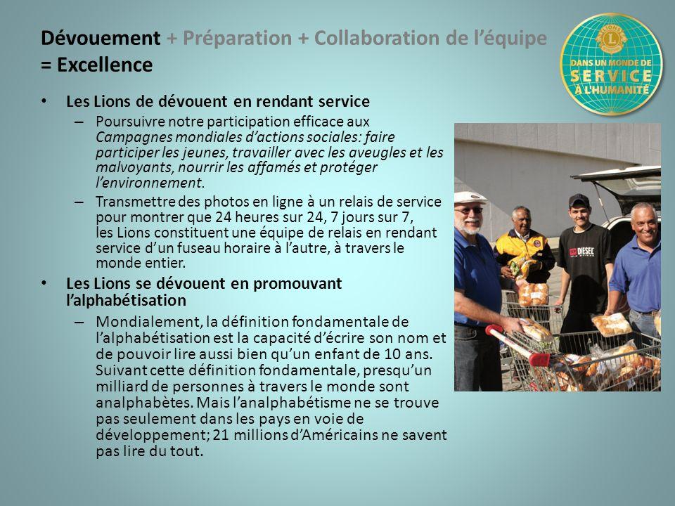 Dévouement + Préparation + Collaboration de léquipe = Excellence Les Lions de dévouent en rendant service – Poursuivre notre participation efficace au