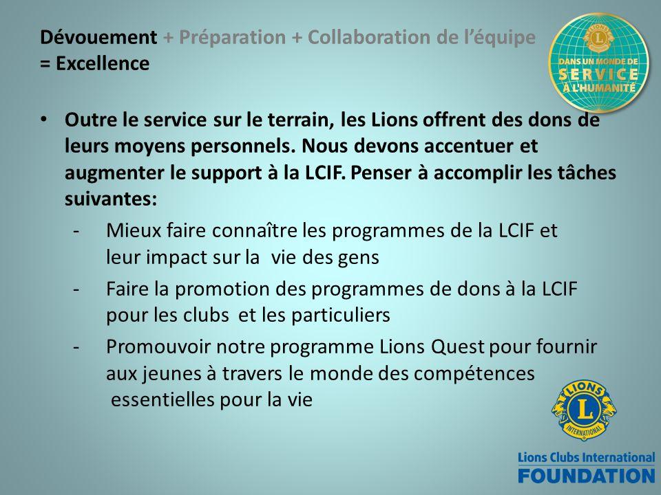 Dévouement + Préparation + Collaboration de léquipe = Excellence Outre le service sur le terrain, les Lions offrent des dons de leurs moyens personnel