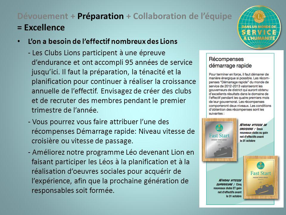 Dévouement + Préparation + Collaboration de léquipe = Excellence Lon a besoin de leffectif nombreux des Lions - Les Clubs Lions participent à une épre