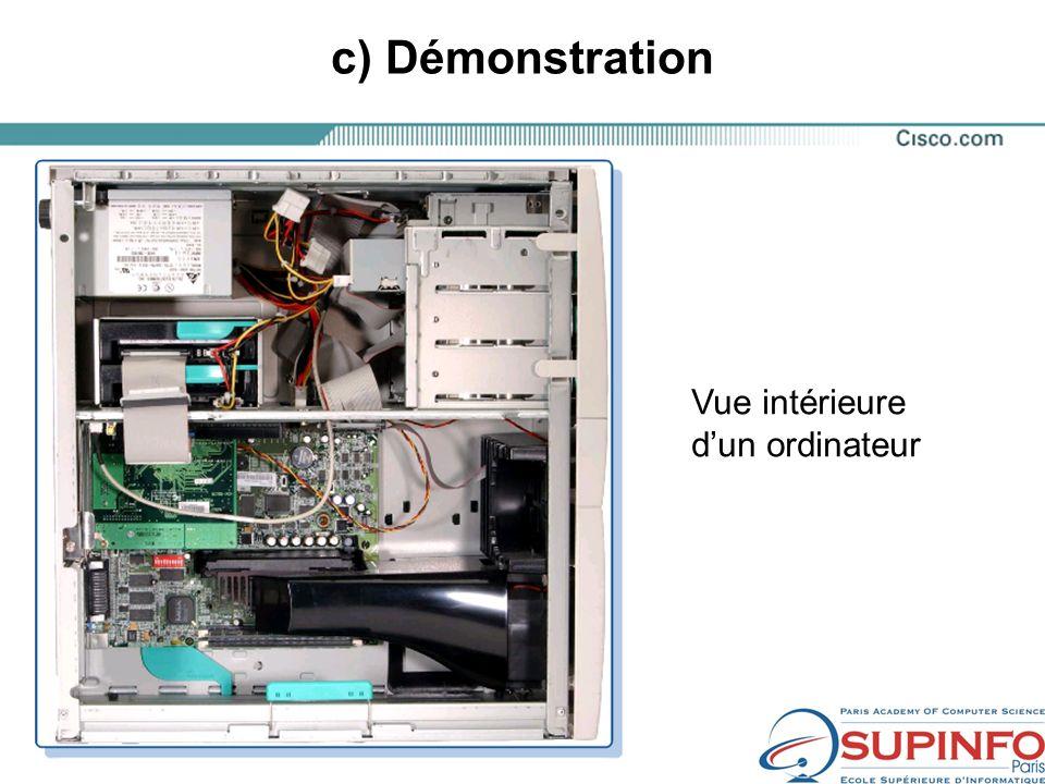 c) Démonstration Vue intérieure dun ordinateur