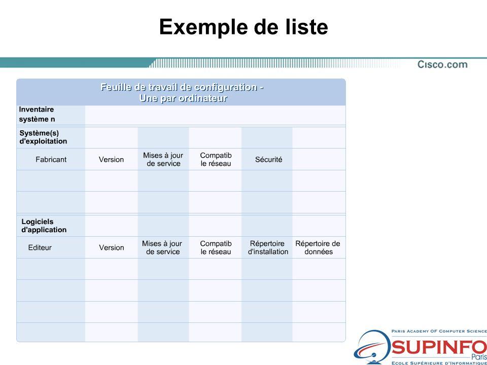 Exemple de liste