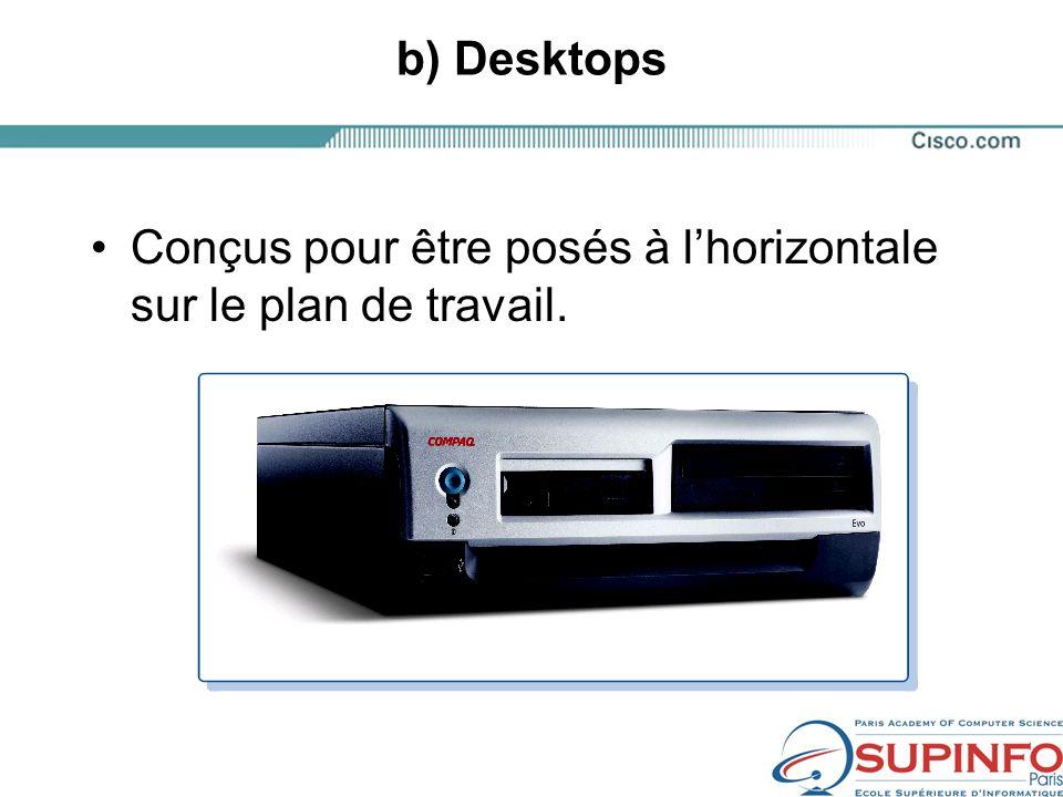 b) Desktops Conçus pour être posés à lhorizontale sur le plan de travail.