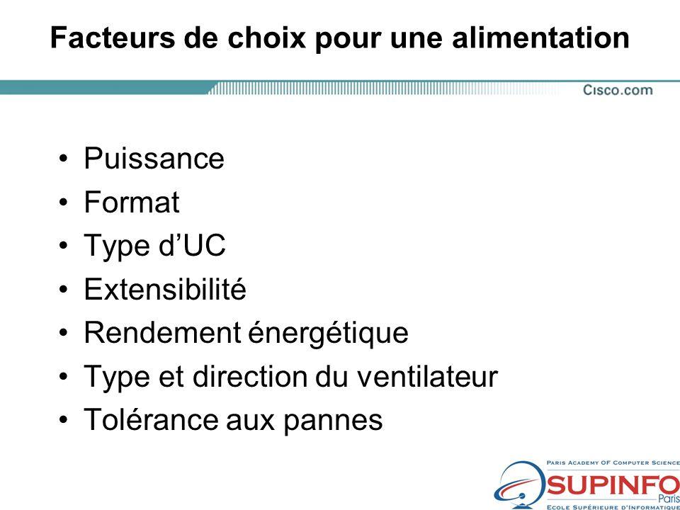 Facteurs de choix pour une alimentation Puissance Format Type dUC Extensibilité Rendement énergétique Type et direction du ventilateur Tolérance aux pannes