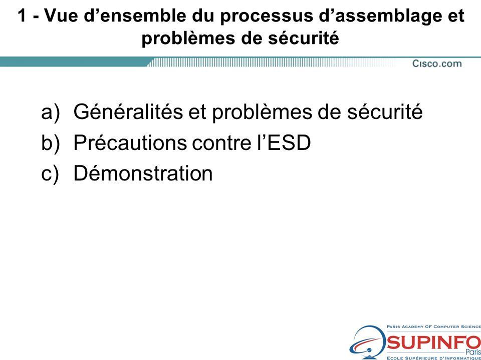 1 - Vue densemble du processus dassemblage et problèmes de sécurité a)Généralités et problèmes de sécurité b)Précautions contre lESD c)Démonstration