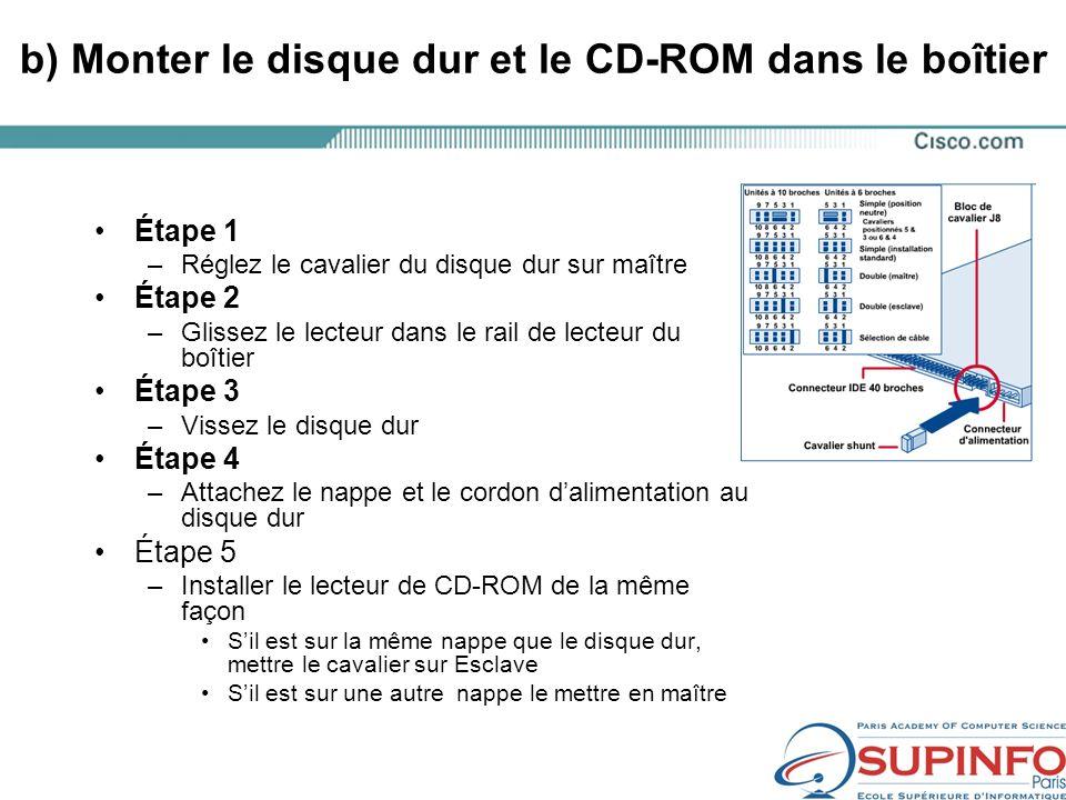 b) Monter le disque dur et le CD-ROM dans le boîtier Étape 1 –Réglez le cavalier du disque dur sur maître Étape 2 –Glissez le lecteur dans le rail de lecteur du boîtier Étape 3 –Vissez le disque dur Étape 4 –Attachez le nappe et le cordon dalimentation au disque dur Étape 5 –Installer le lecteur de CD-ROM de la même façon Sil est sur la même nappe que le disque dur, mettre le cavalier sur Esclave Sil est sur une autre nappe le mettre en maître