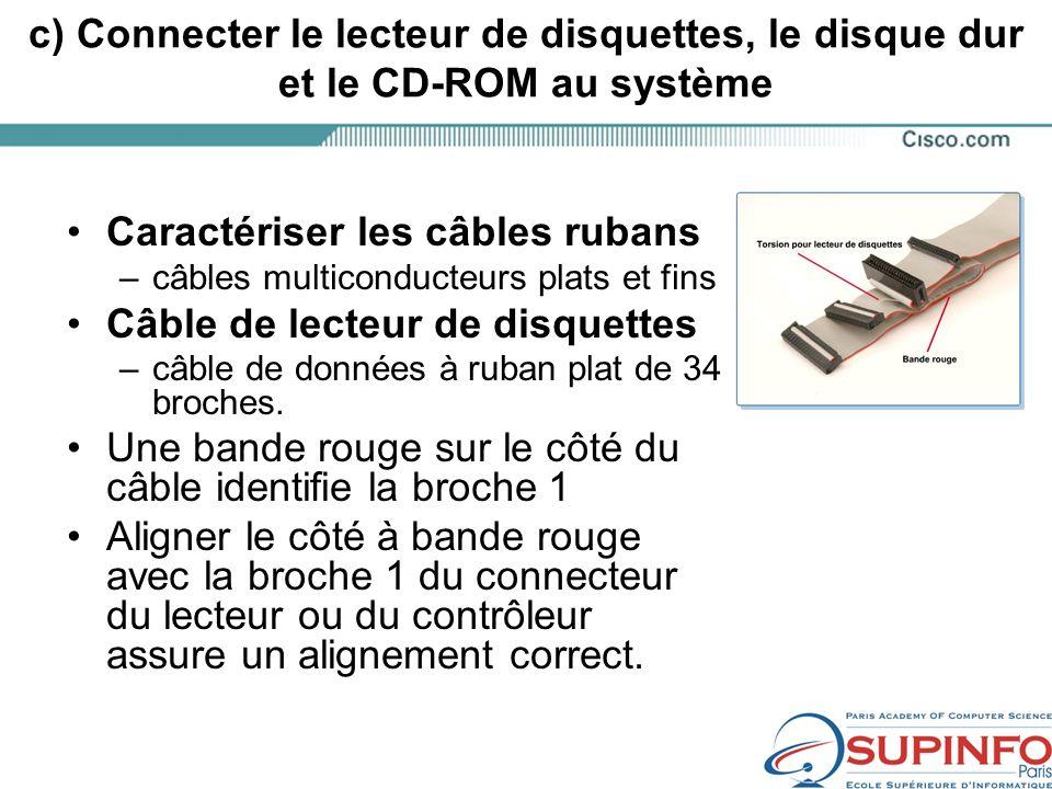 c) Connecter le lecteur de disquettes, le disque dur et le CD-ROM au système Caractériser les câbles rubans –câbles multiconducteurs plats et fins Câble de lecteur de disquettes –câble de données à ruban plat de 34 broches.