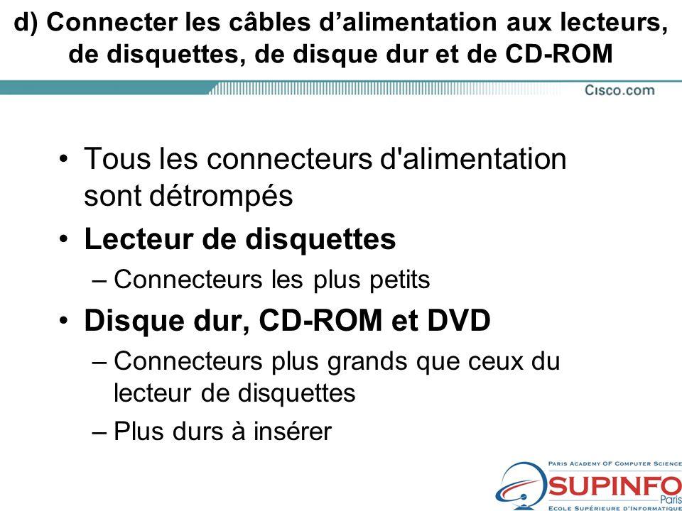 d) Connecter les câbles dalimentation aux lecteurs, de disquettes, de disque dur et de CD-ROM Tous les connecteurs d alimentation sont détrompés Lecteur de disquettes –Connecteurs les plus petits Disque dur, CD-ROM et DVD –Connecteurs plus grands que ceux du lecteur de disquettes –Plus durs à insérer