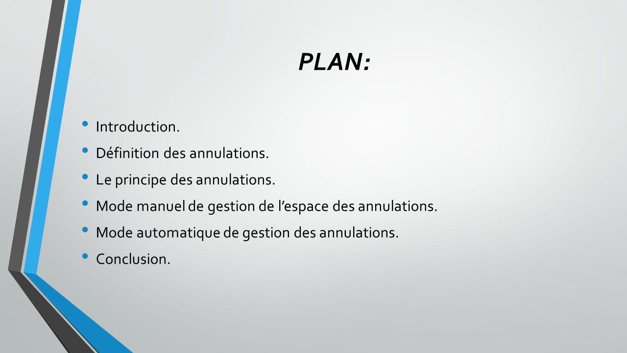 PLAN: Introduction.Définition des annulations. Le principe des annulations.