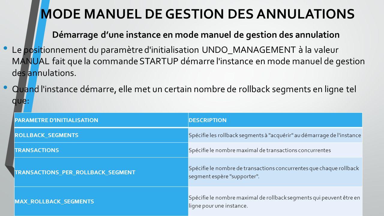 MODE MANUEL DE GESTION DES ANNULATIONS Le positionnement du paramètre d initialisation UNDO_MANAGEMENT à la valeur MANUAL fait que la commande STARTUP démarre l instance en mode manuel de gestion des annulations.
