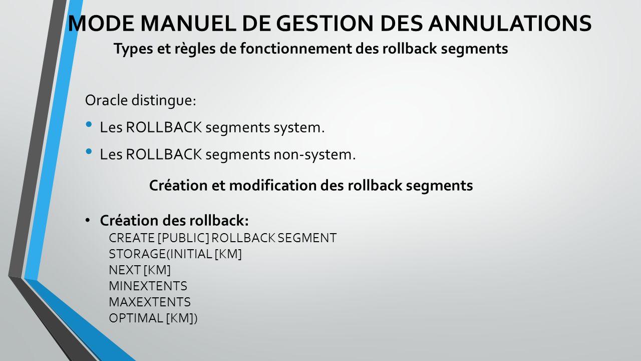 MODE MANUEL DE GESTION DES ANNULATIONS Oracle distingue: Les ROLLBACK segments system.