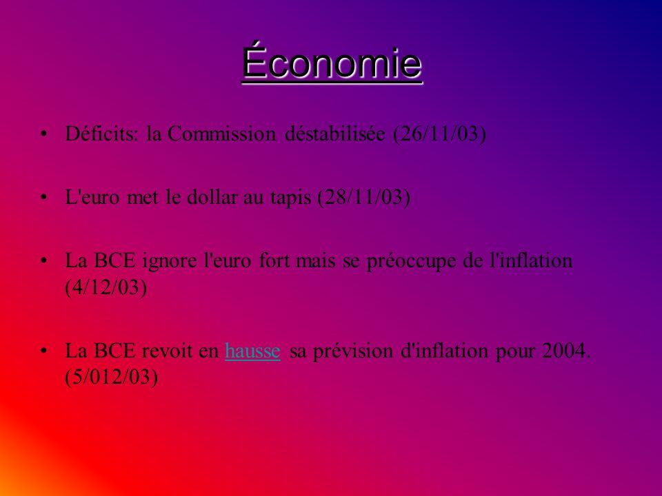 Économie Déficits: la Commission déstabilisée (26/11/03) L euro met le dollar au tapis (28/11/03) La BCE ignore l euro fort mais se préoccupe de l inflation (4/12/03) La BCE revoit en hausse sa prévision d inflation pour 2004.