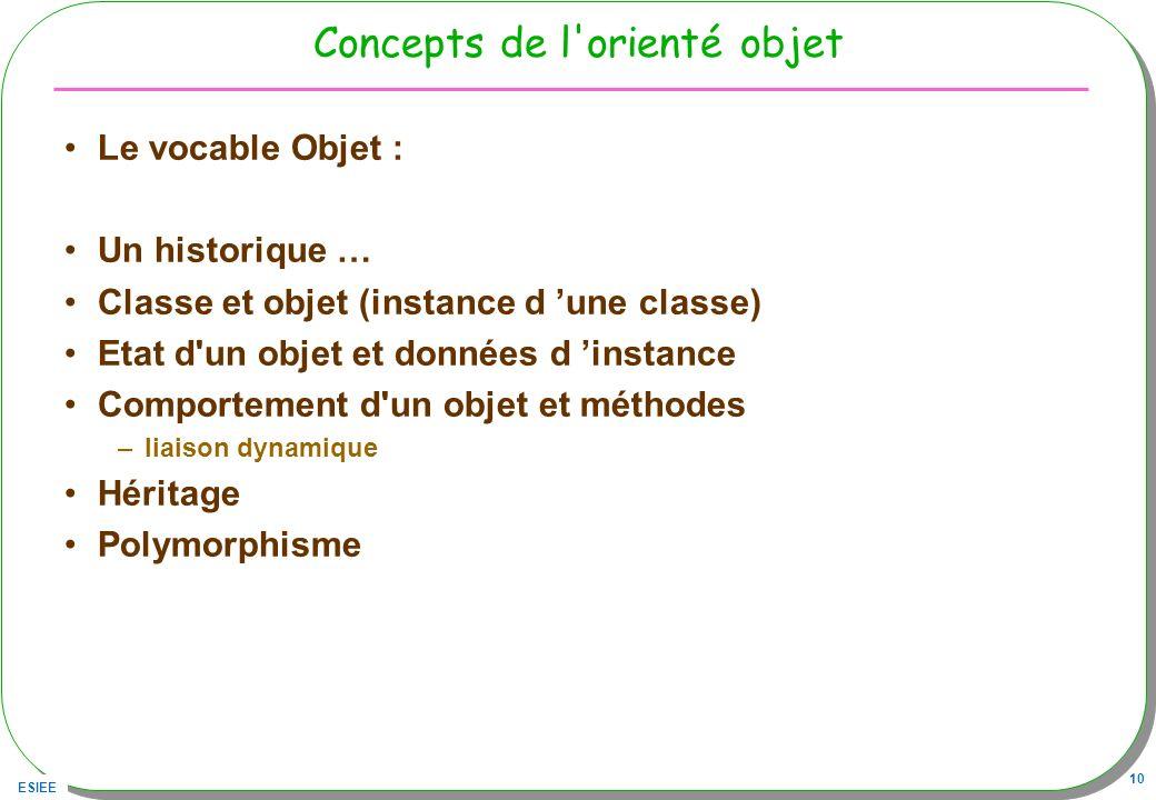 ESIEE 10 Concepts de l'orienté objet Le vocable Objet : Un historique … Classe et objet (instance d une classe) Etat d'un objet et données d instance