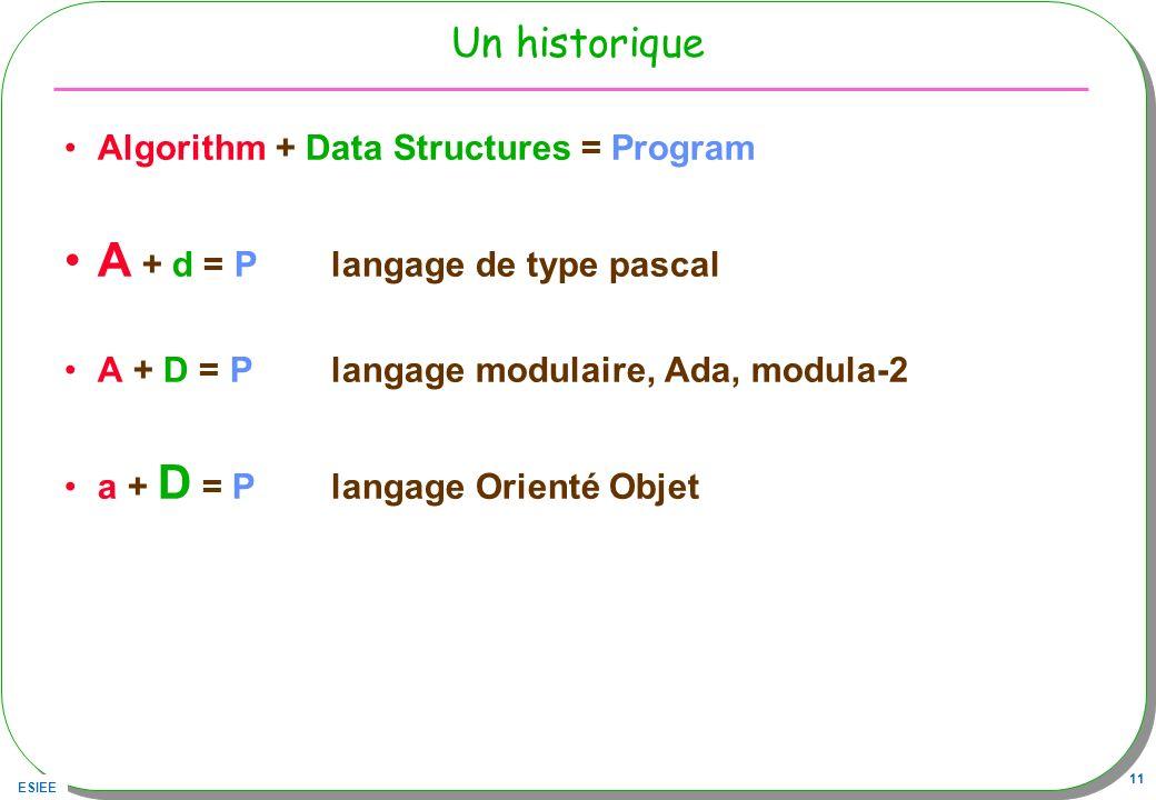 ESIEE 11 Un historique Algorithm + Data Structures = Program A + d = P langage de type pascal A + D = P langage modulaire, Ada, modula-2 a + D = Plang