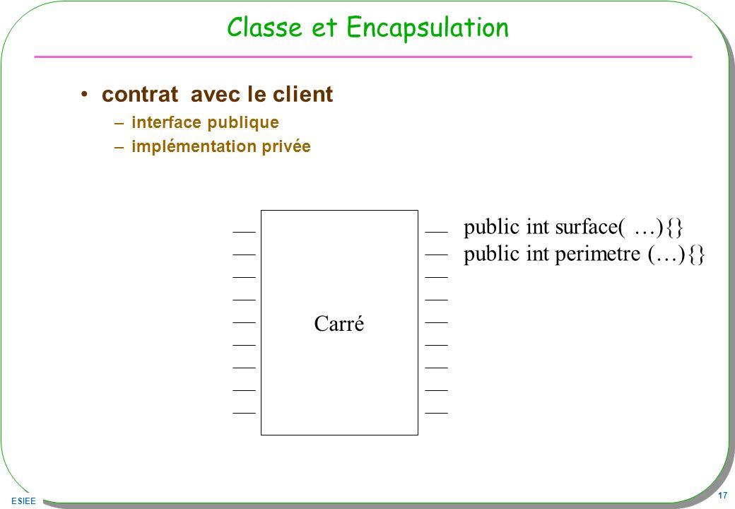 ESIEE 17 Classe et Encapsulation contrat avec le client –interface publique –implémentation privée Carré public int surface( …){} public int perimetre