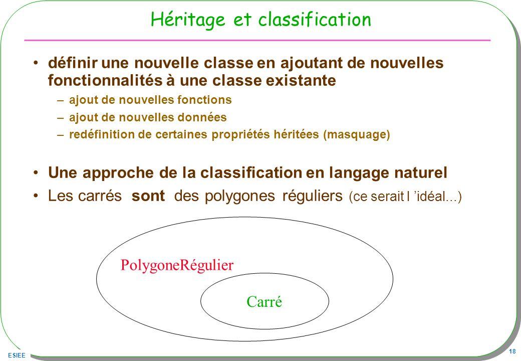 ESIEE 18 Héritage et classification définir une nouvelle classe en ajoutant de nouvelles fonctionnalités à une classe existante –ajout de nouvelles fo