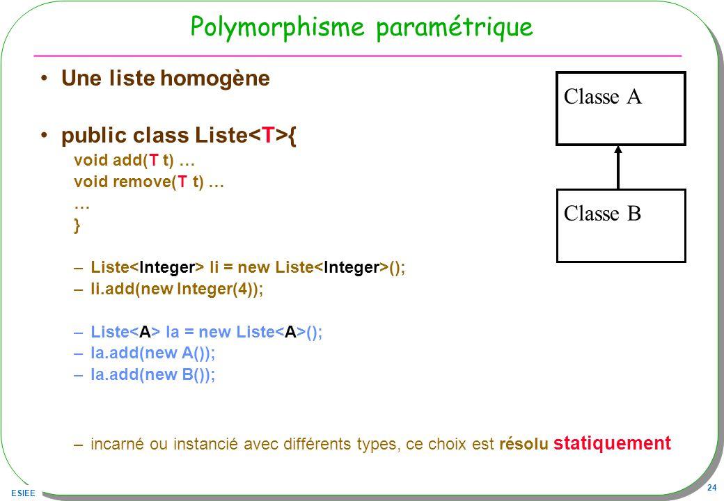 ESIEE 24 Polymorphisme paramétrique Une liste homogène public class Liste { void add(T t) … void remove(T t) … … } –Liste li = new Liste (); –li.add(n