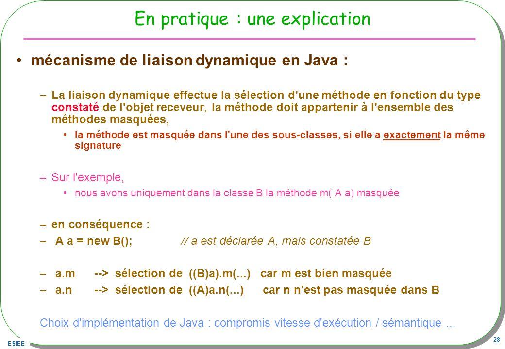 ESIEE 28 En pratique : une explication mécanisme de liaison dynamique en Java : –La liaison dynamique effectue la sélection d'une méthode en fonction