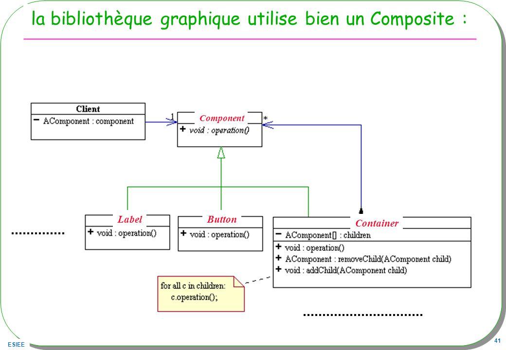 ESIEE 41 la bibliothèque graphique utilise bien un Composite : Container ButtonLabel Component