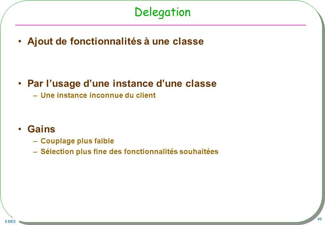 ESIEE 49 Delegation Ajout de fonctionnalités à une classe Par lusage dune instance dune classe –Une instance inconnue du client Gains –Couplage plus f